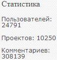 Статистика qcomment