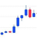 Post thumbnail of Как торговать на бирже EXMO и как я за 3 дня поднял 80$